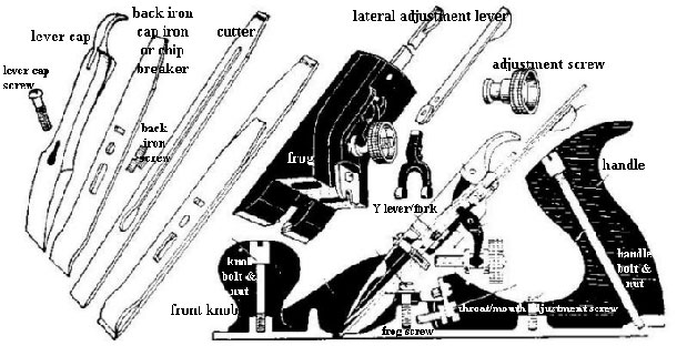 Stanley Plane Parts